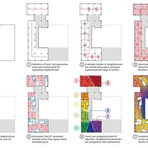 Formation Revit Topographie